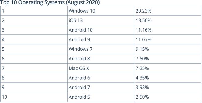 Bildschirmfoto 2020-09-29 um 09.34.04